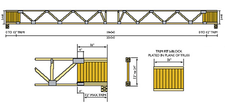 Ridgway Roof Truss Company :: Trim End Floor Trusses